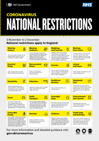A poster listing the national Covid-19 rules for 5th November to 2nd December 2020