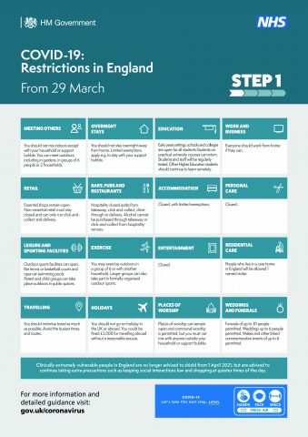 UK Government table roadmap from 29 March 2021